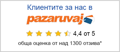 Ratings Feedback Response from Pazaruvaj